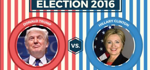 Betting och odds på Amerikanska Presidentvalet 2016!