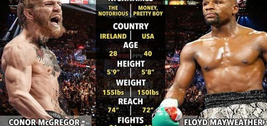Floyd Mayweather mot Conor McGregor odds betting