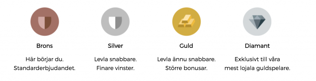 Casinopop casino svenska-odds.se